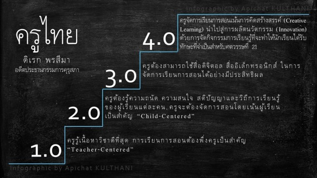 thai teacher 4